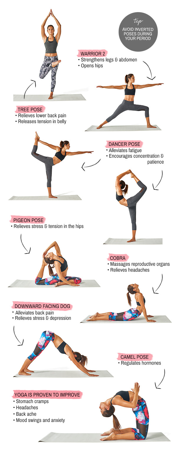 DEAR KATE - YOGA POSES TO RELIEVE PMT