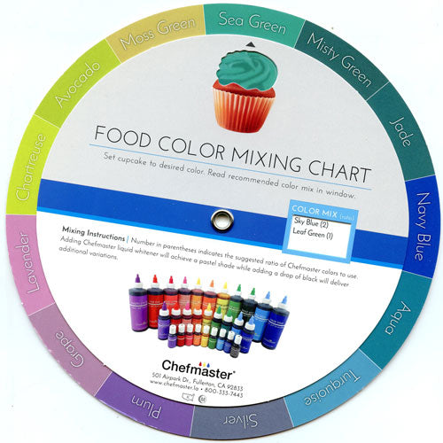 Chefmaster Food Color Mixing Chart