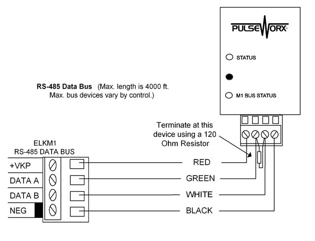 POWERLINE INTERFACE - ELK M1 (PIM-E)