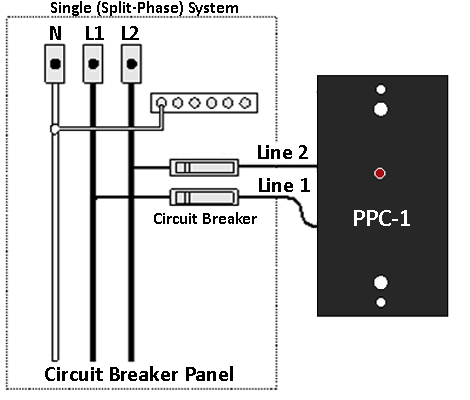 PulseWorx PPC-1: Passive Phase Coupler - Wire-in Phase to Phase