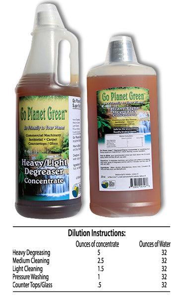 Go Planet green Heavy/Light Degreaser Concentrate