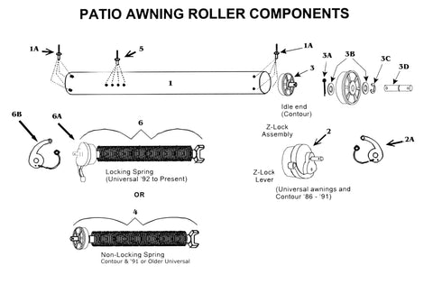 Zip Dee Patio Awning Roller Components