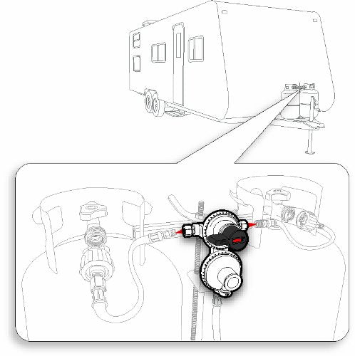 Camco Propane Double-Stage Auto-Changeover Regulator