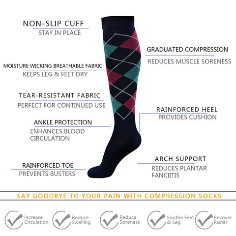 Compression Sock Diagram