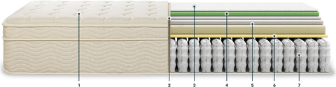 Tea Leaf Classic Mattress design by Keetsa