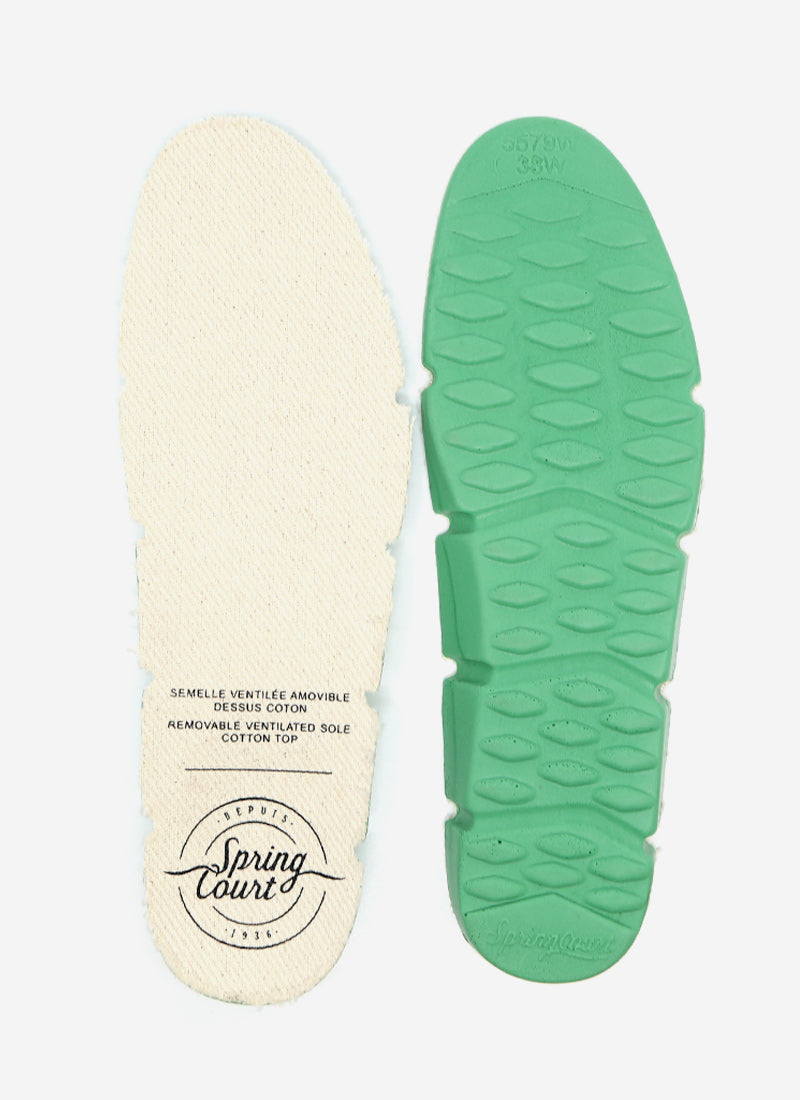 Mens Canvas Innersoles