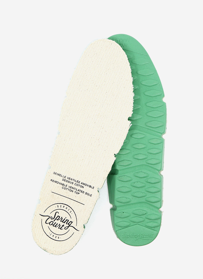 Womens Canvas Innersoles
