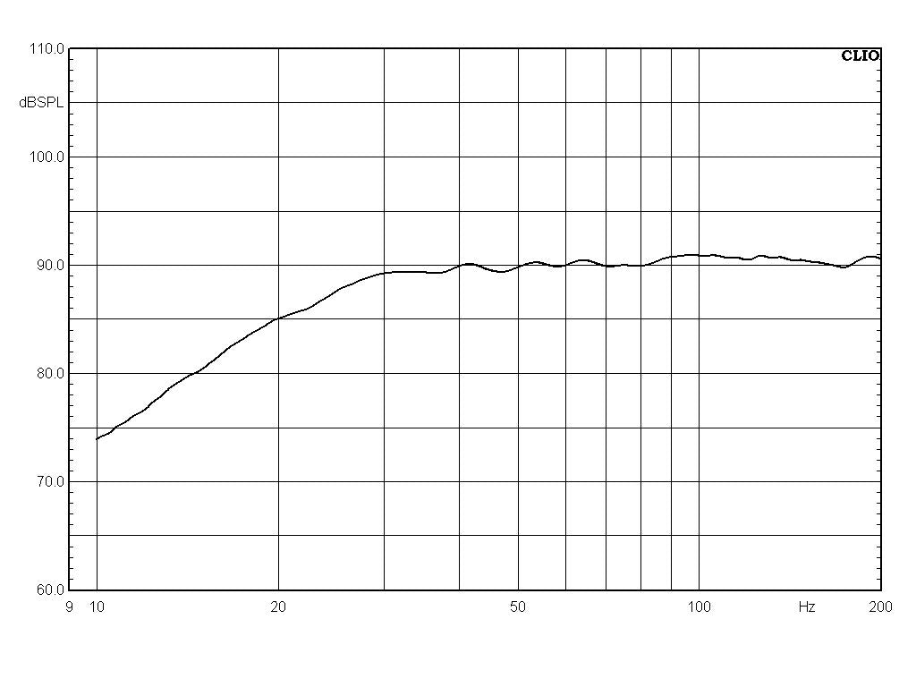 XS30 Frequency Response