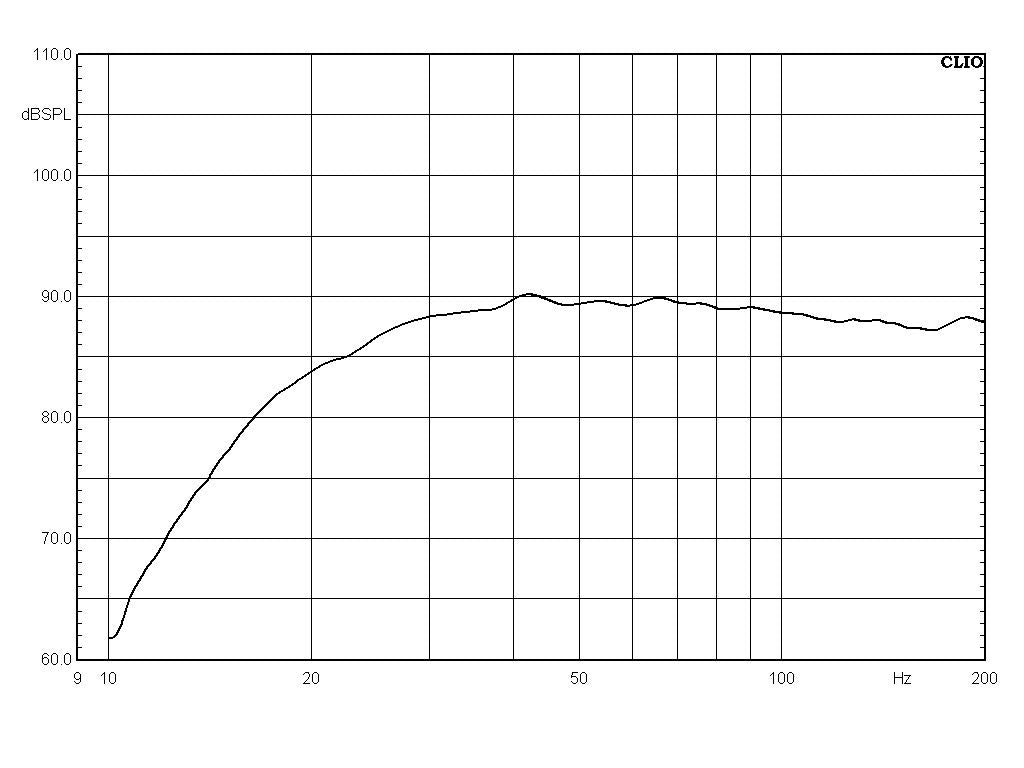 XV15 Frequency Response