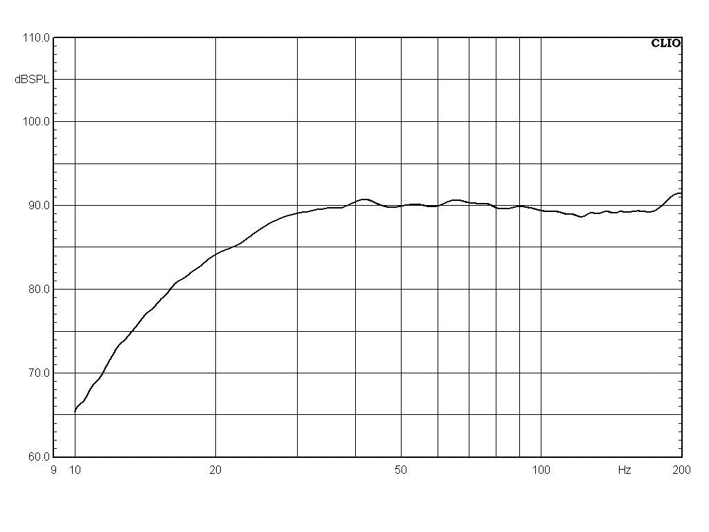 XV30 Frequency Response