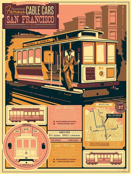 "Telegramme Paper - ""The Famous Cable Cars of San Francisco """