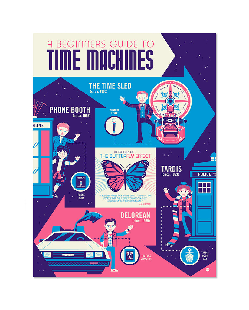"Dave Perillo - ""A Beginners Guide to Time Machines"" - Spoke Art"