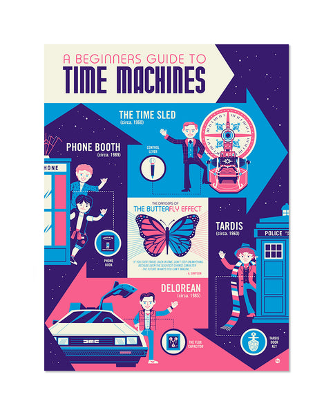 "Dave Perillo - ""A Beginners Guide to Time Machines"""