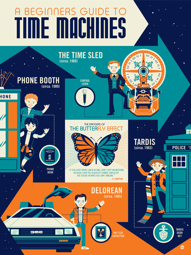 "Dave Perillo - ""Time Machine"""