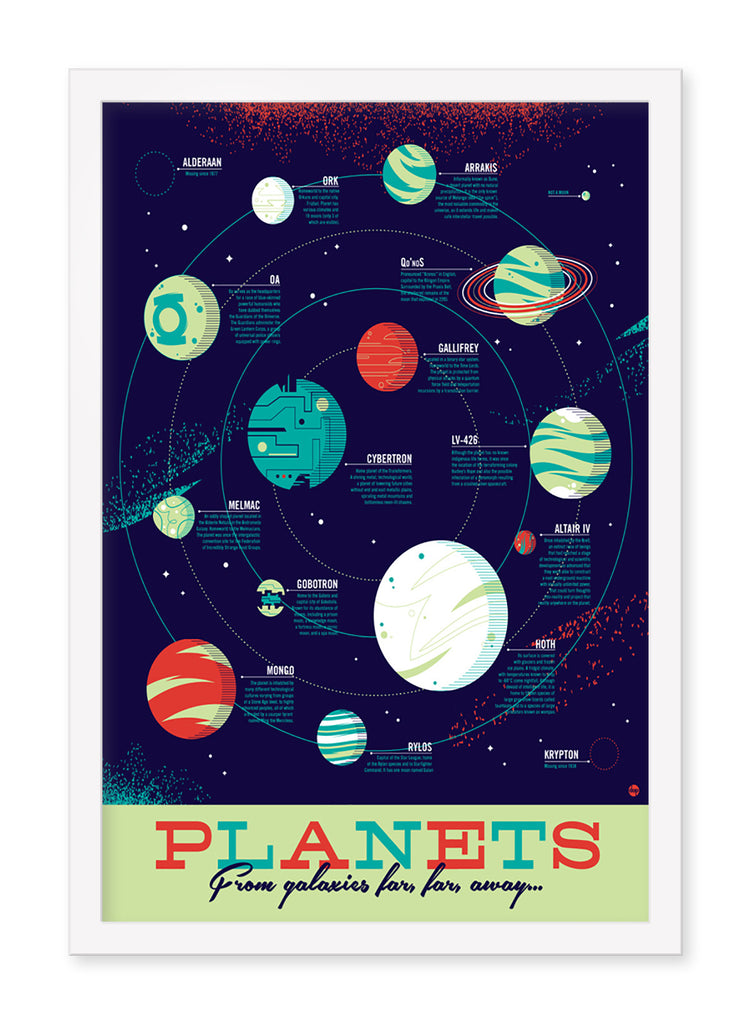 "Dave Perillo - ""Planets"" - Spoke Art"