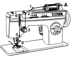 Singer 652, 288, 974, 972, 244, 2405, 588, 875, 1195, 3130, 3140  - Sewing Manual