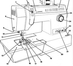 how to set janome overlocker tensions technical