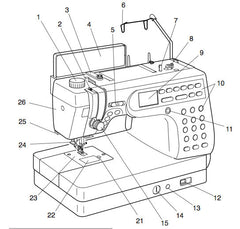 Janome MC6600P Instruction Manual