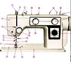 Janome 546 547 548 549 Instruction Manual