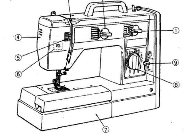 Brother VX40 Manual UK Sewing Machines Gorgeous Brothers Sewing Machine Manual