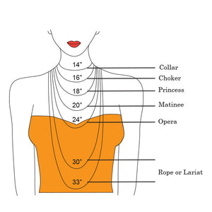 Necklace Chain Length Chart