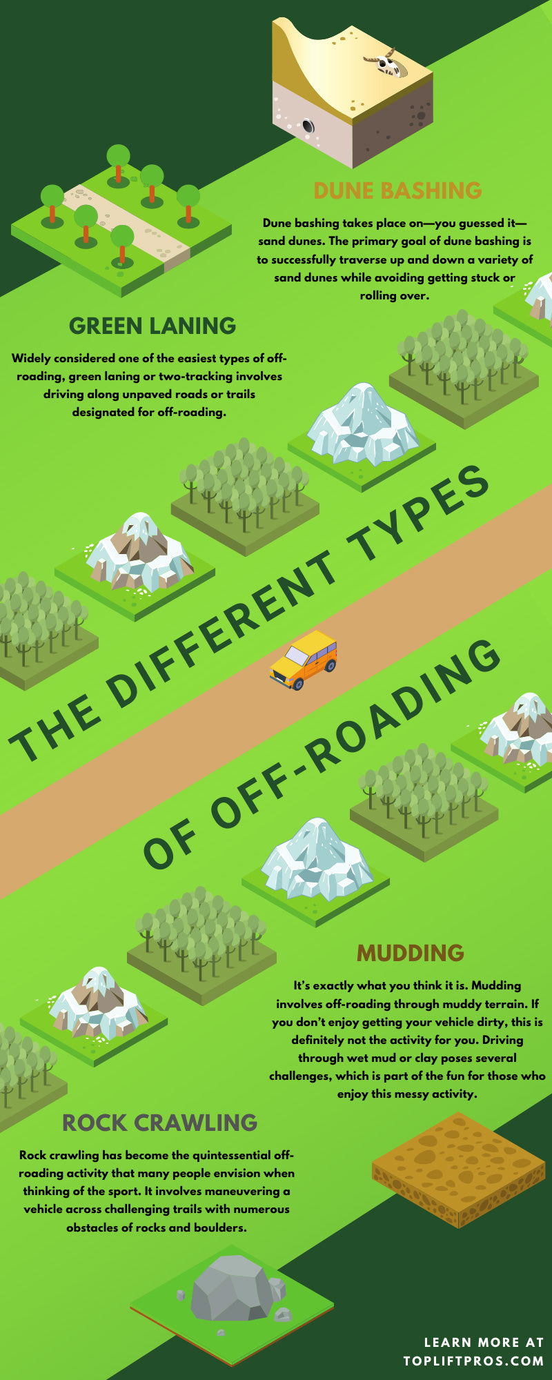 The Different Types of Off-Roading
