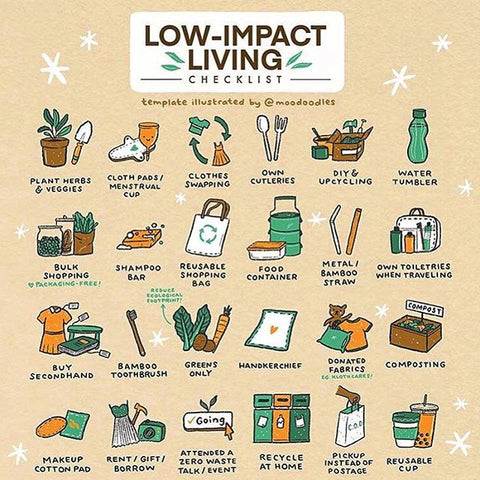 Low Impact Living Checklist moodoodles Juvalicious zero waste