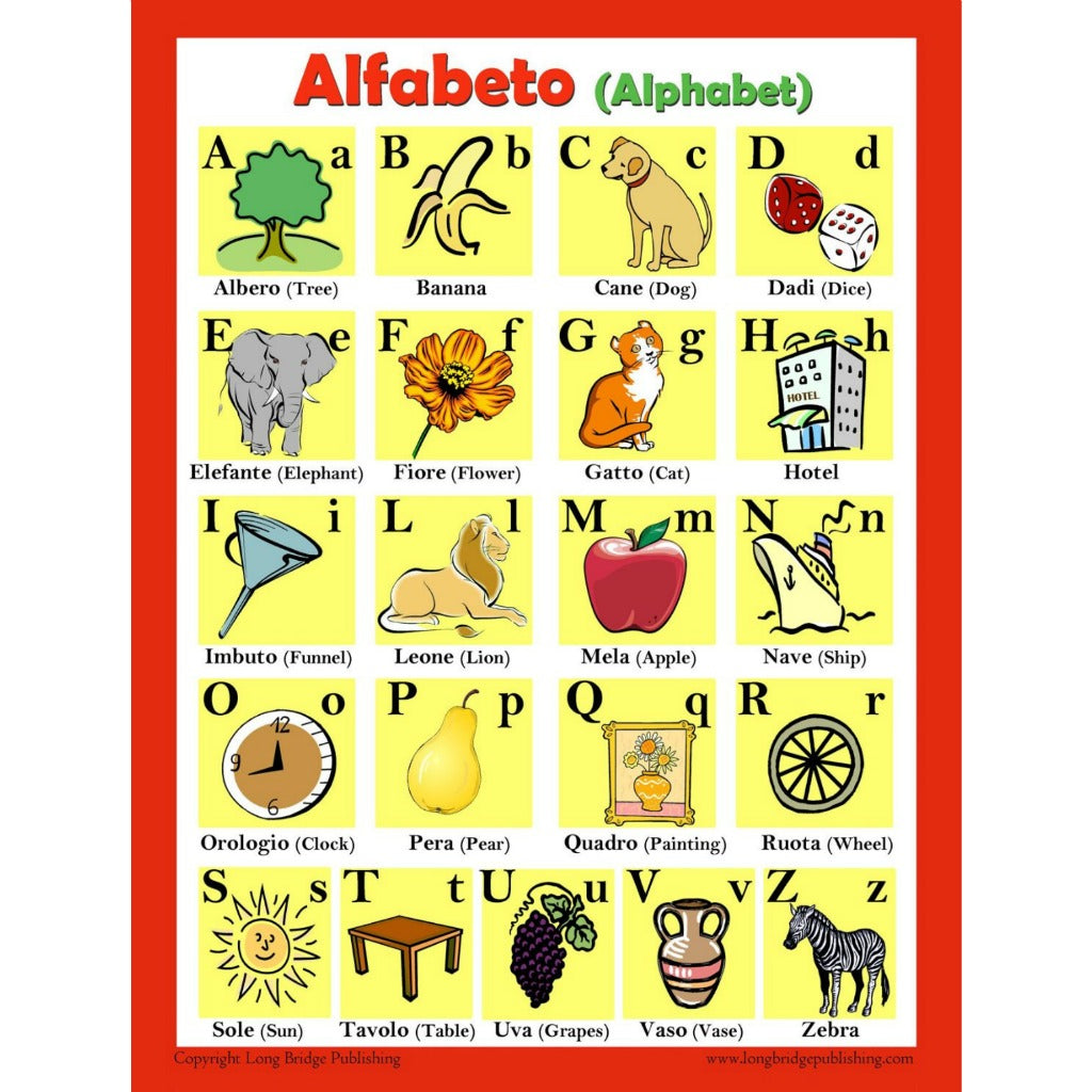 English In Italian: Italian Alphabet Poster (bilingual: Italian-English