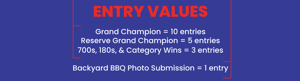 Entry Values: Each award selected in the form = 1 entry. Backyard Photo Submission = 1 entry.