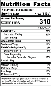 Nutrition Facts: 7 servings per container. Serving Size 4 ounces (113 grams). Amounts per serving- Calories 310. % daily value total fat 20 grams 26%, saturated fat 8 grams 40%, Trans fat 0 grams, Cholesterol 60 milligrams 20%, Sodium 600 milligrams  26%, Total Carbohydrate 7 grams 3%, Dietary FIber 1 gram 4%, Total sugars 5 grams includes 5 grams added sugars 10%, Proteins 26 grams. Vitamin D 0 micrograms 0%, Calcium 11 milligrams 0%, iron 2 milligrams 10%, potassium 278 milligrams 6%. The % daily value (dv) tells you how much a nutrient in a serving of food contributes to a daily diet. 2000 calories a day is used for general nutrition advice.