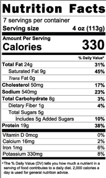 Nutrition Facts: 7 servings per container. Serving Size 4 ounces (113 grams). Amounts per serving- Calories 330. % daily value total fat 24 grams 31%, saturated fat 9 grams 45%, Trans fat 0 grams, Cholesterol 50 milligrams 17%, Sodium 540 milligrams  23%, Total Carbohydrate 8 grams 3%, Dietary FIber 1 gram 4%, Total sugars 5 grams includes 5 grams added sugars 10%, Proteins 26 grams. Vitamin D 0 micrograms 0%, Calcium 16 milligrams 2%, iron 1 milligrams 6%, potassium 330 milligrams 8%. The % daily value (dv) tells you how much a nutrient in a serving of food contributes to a daily diet. 2000 calories a day is used for general nutrition advice.