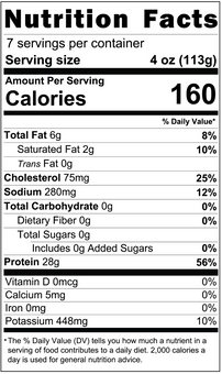 Nutrition Facts: 7 servings per container. Serving Size 4 ounces (113 grams). Amounts per serving- Calories 160. % daily value total fat 6 grams 8%, saturated fat 2 grams 10%, Trans fat 0 grams, Cholesterol 75 milligrams 25%, Sodium 280 milligrams  12%, Total Carbohydrate 0 grams 0%, Dietary FIber 0 gram 4%, Total sugars 0 grams includes 0 grams added sugars 0%, Proteins 28 grams. Vitamin D 0 micrograms 0%, Calcium 5 milligrams 0%, iron 0 milligrams 0%, potassium 448 milligrams 10%. The % daily value (dv) tells you how much a nutrient in a serving of food contributes to a daily diet. 2000 calories a day is used for general nutrition advice.