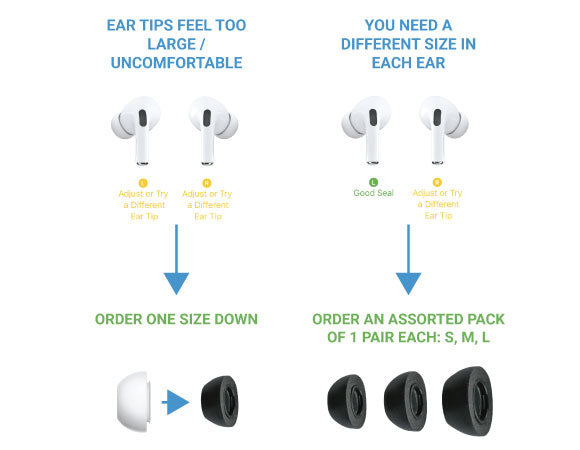 Headphone-Zone-Comply-Foam-Tips-2.0-For-AirPods
