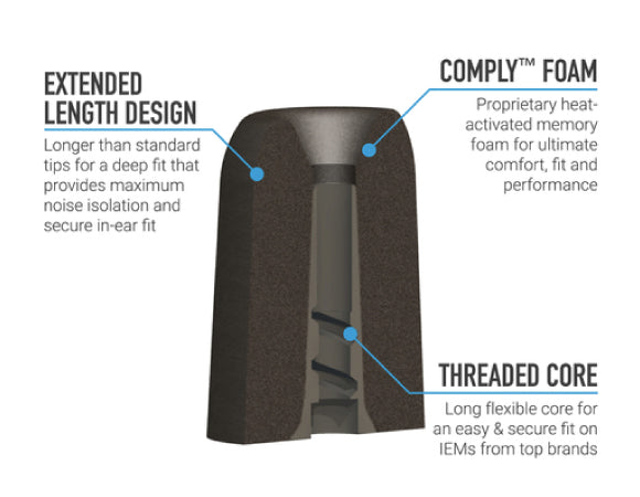 Comply-P-Series