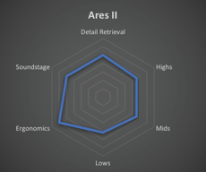 Effect Audio – Ares II