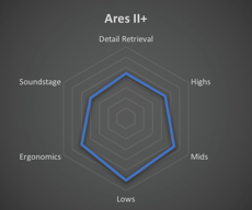 Effect Audio – Ares II+