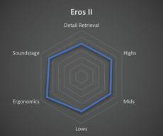 Effect Audio – Eros II