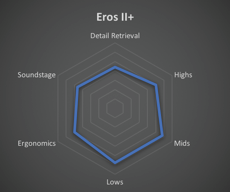 Effect Audio – Eros II+