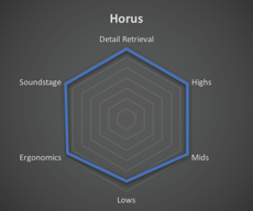 Effect Audio – Horus