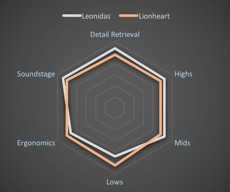 Effect Audio – Leonidas-vs-Lionheart
