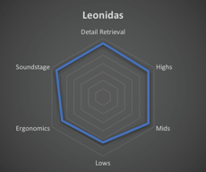 Effect Audio – Leonidas