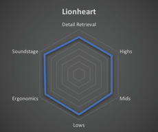 Effect Audio - Lionheart