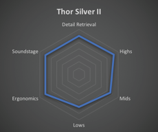 Effect Audio – Thor-Silver II