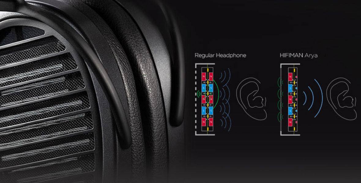 Headphone-Zone-HiFiMAN-Arya