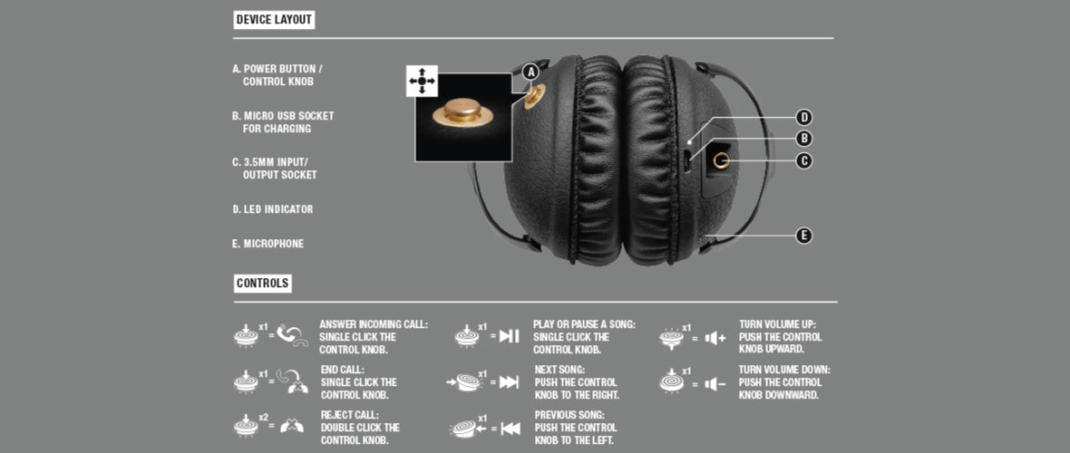 Headphone-Zone-Marshall-Monitor-BT-Technical-Details