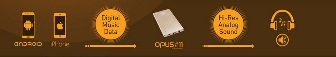 Headphone-Zone-Opus11-Compactness