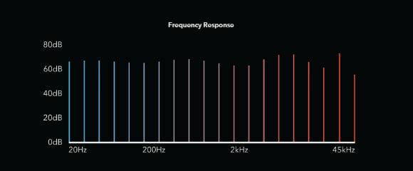 CL750-Frequency-Response