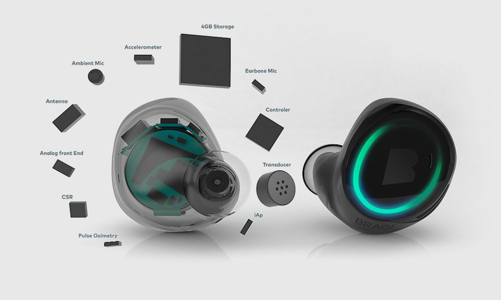 b5a0ed2a1cb Bragi Dash's Truly Wireless Earbuds: Future of Sound? - Headphone Zone