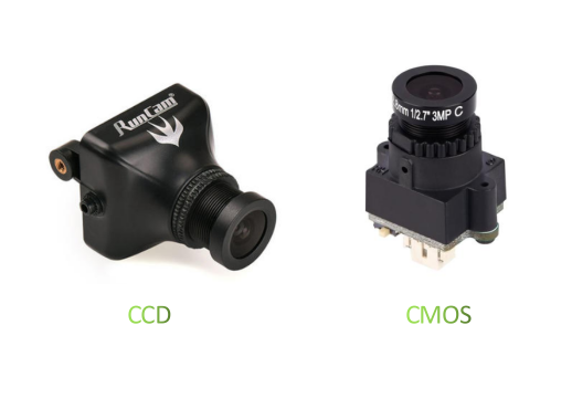 FPV camera CCD and CMOS: Features and advantages