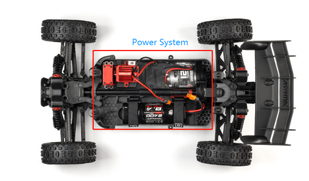 RC Electronic CAR power system parts and function